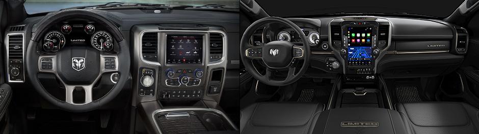 Dodge Ram 2019 Import US Car Werkstatt